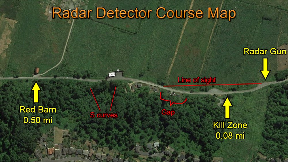 RD Test Course Map