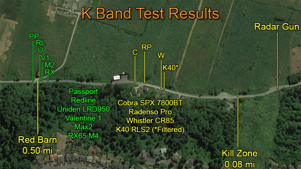 K Band Results Map