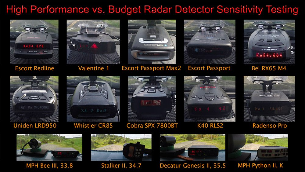 Radar Detectors Tested Grid