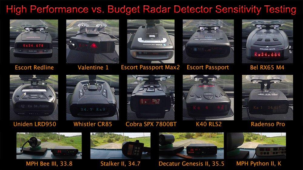 Radar Detectors Tested Grid