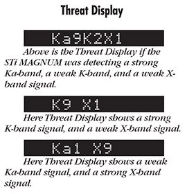 Beltronics Threat Display
