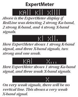 Escort Expert Meter