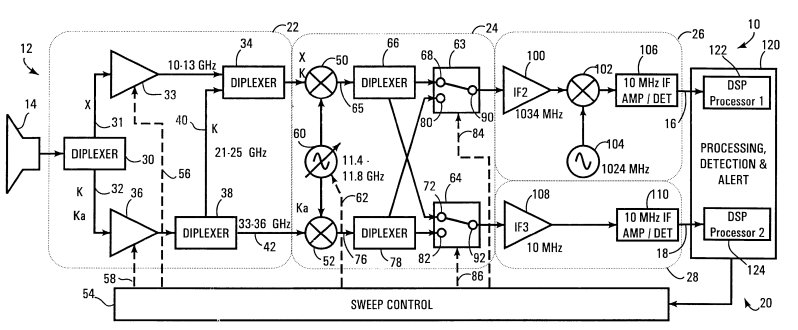 X Band Radar Block Diagram | Wiring Diagram Radar Circuit Diagram on