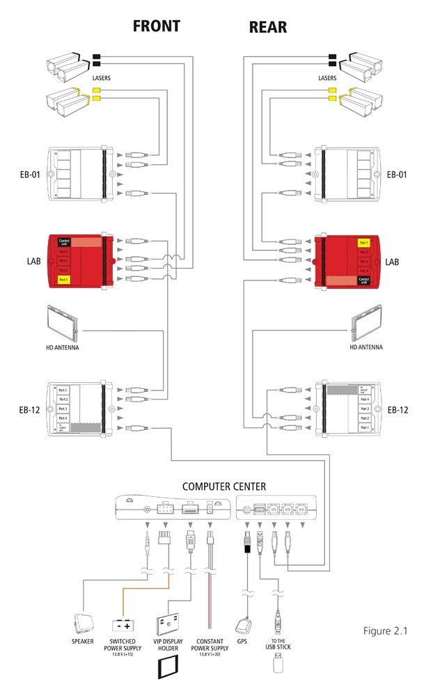 Stinger VIP wiring diagram schematic