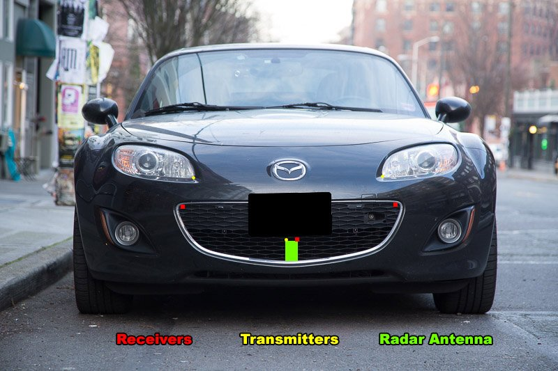 stinger miata placement