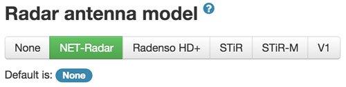 Radar antenna model