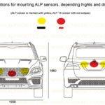 ALP Tx Sensor Placement SUV
