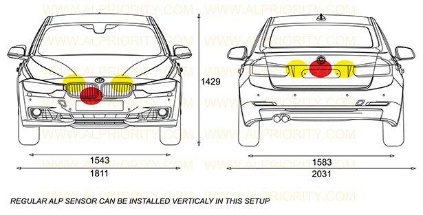 ALP Tx Sensor Placement car