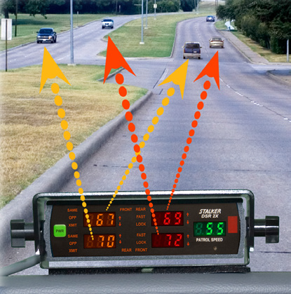 Police Radar: How Radar Works & How to Beat Speeding Tickets