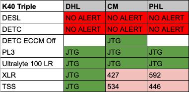 K40 Defuser Optix Results Full