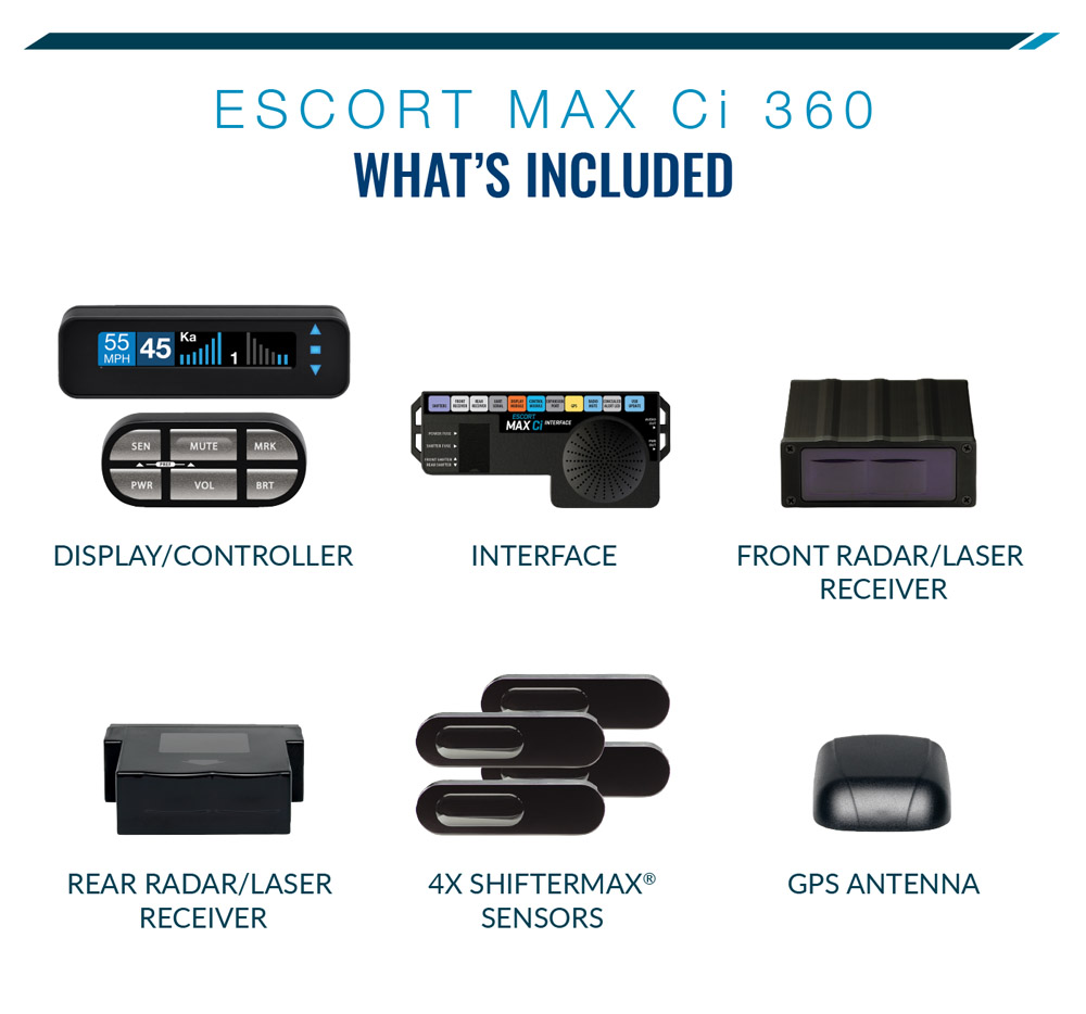 Escort Max Ci 360 and ShifterMax