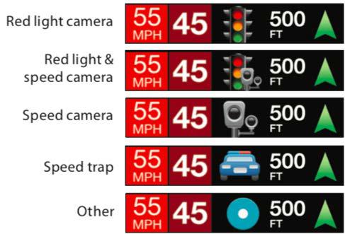 Escort Redline 360c Markers