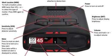 Redline 360c Buttons and Operation